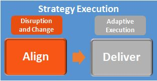 strategy execution box